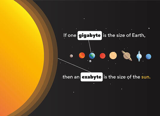 Gigabyte-Exabyte-featured